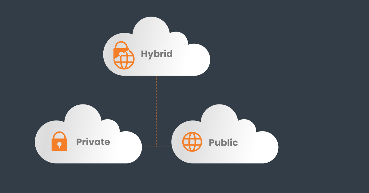 hybrid public private type of cloud