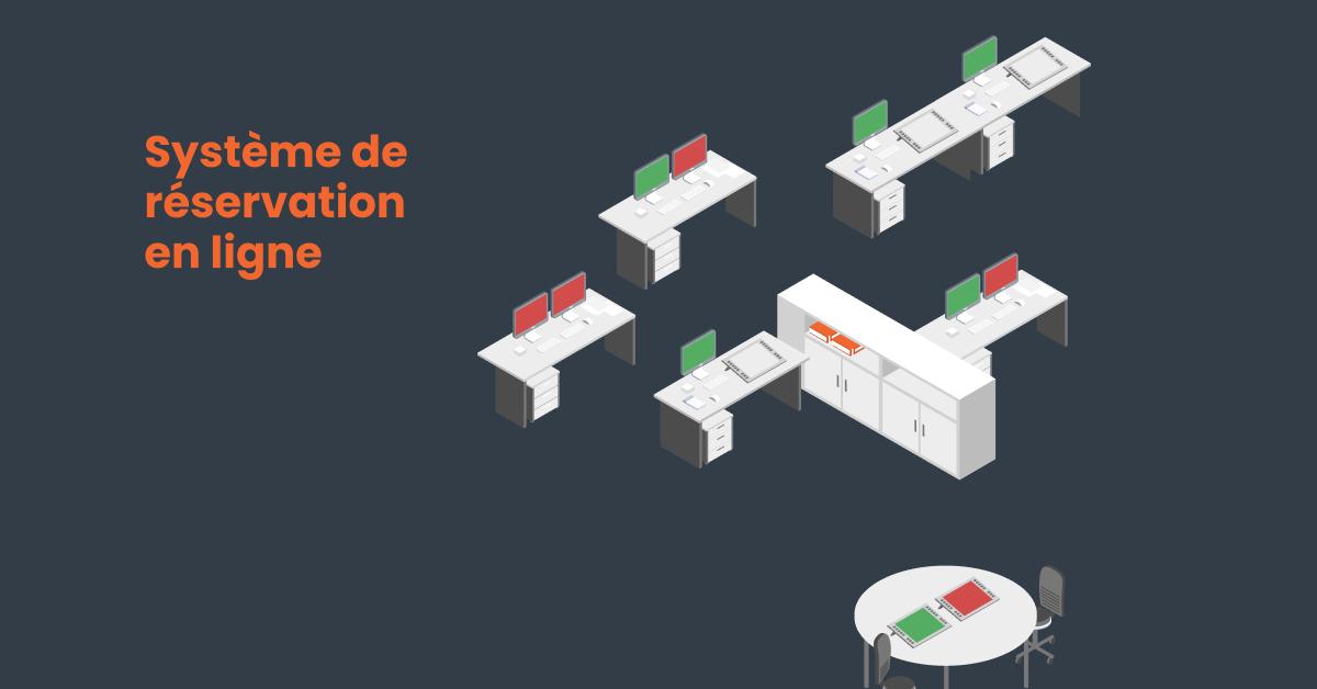Système de reservation qui permet de voir si un poste de travail avec un ordinateur est disponible ou non